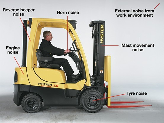 Noise Induced Hearing Loss And Forklift Operations Adaptalift Group