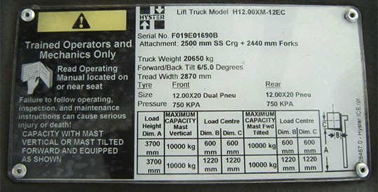Load capacity plate