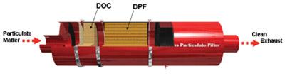 68250216AC - MOPAR Sensor. Particulate matter. Downstream ...  Particulate Matter Diagram