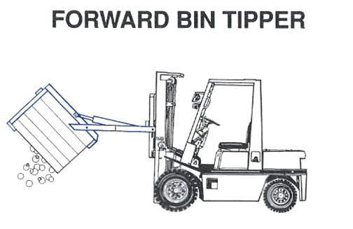 Forklift attachment illustration