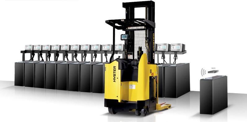 Forklift Battery Management